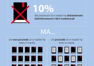 infografica-16-arrivano-gli-e-reader